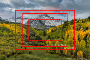 Full-Frame-vs-APS-C-vs-M43-vs-CX